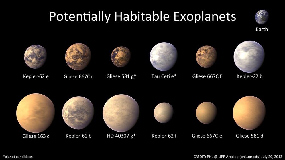 Kepler, Gaia : explorer l'espace à la recherche d'une nouvelle Terre (5/5)